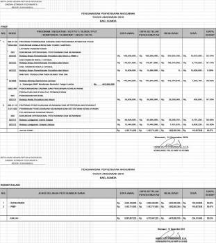 Penyerapan Anggaran Lanjutan 2016